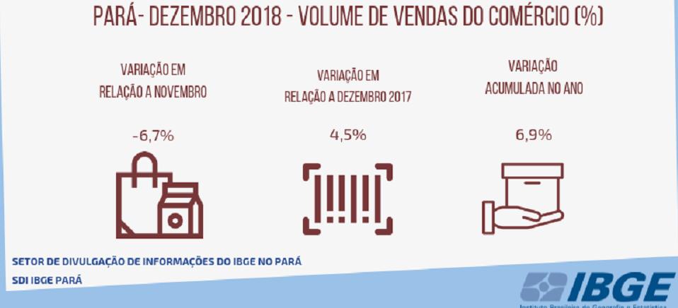 IBGE Pará