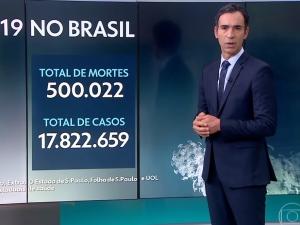 Globo anuncia mortes por Covid sem vinheta do plantão